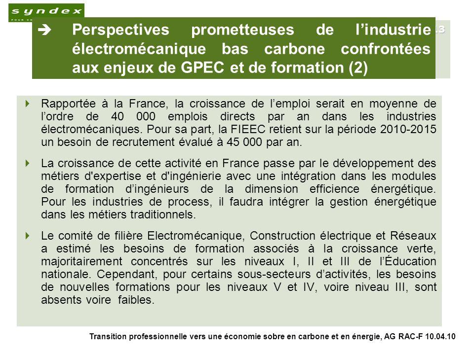 Transition professionnelle vers une économie sobre en carbone et en énergie, AG RAC-F 10.04.10 13 Perspectives prometteuses de lindustrie électromécanique bas carbone confrontées aux enjeux de GPEC et de formation (2) Rapportée à la France, la croissance de lemploi serait en moyenne de lordre de 40 000 emplois directs par an dans les industries électromécaniques.