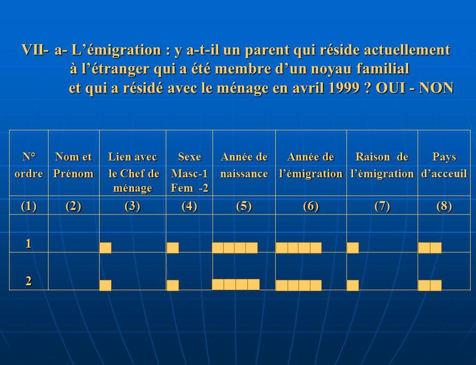 VII- a- Lémigration : y a-t-il un parent qui réside actuellement à létranger qui a été membre dun noyau familial et qui a résidé avec le ménage en avril 1999 .