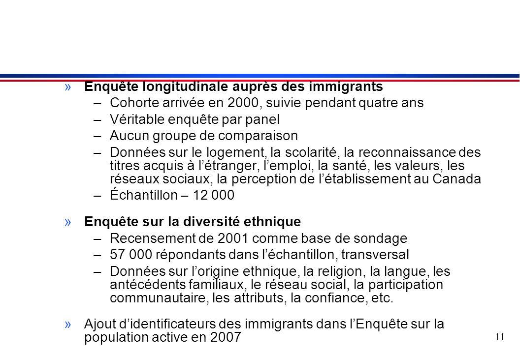11 »Enquête longitudinale auprès des immigrants –Cohorte arrivée en 2000, suivie pendant quatre ans –Véritable enquête par panel –Aucun groupe de comparaison –Données sur le logement, la scolarité, la reconnaissance des titres acquis à létranger, lemploi, la santé, les valeurs, les réseaux sociaux, la perception de létablissement au Canada –Échantillon – 12 000 »Enquête sur la diversité ethnique –Recensement de 2001 comme base de sondage –57 000 répondants dans léchantillon, transversal –Données sur lorigine ethnique, la religion, la langue, les antécédents familiaux, le réseau social, la participation communautaire, les attributs, la confiance, etc.