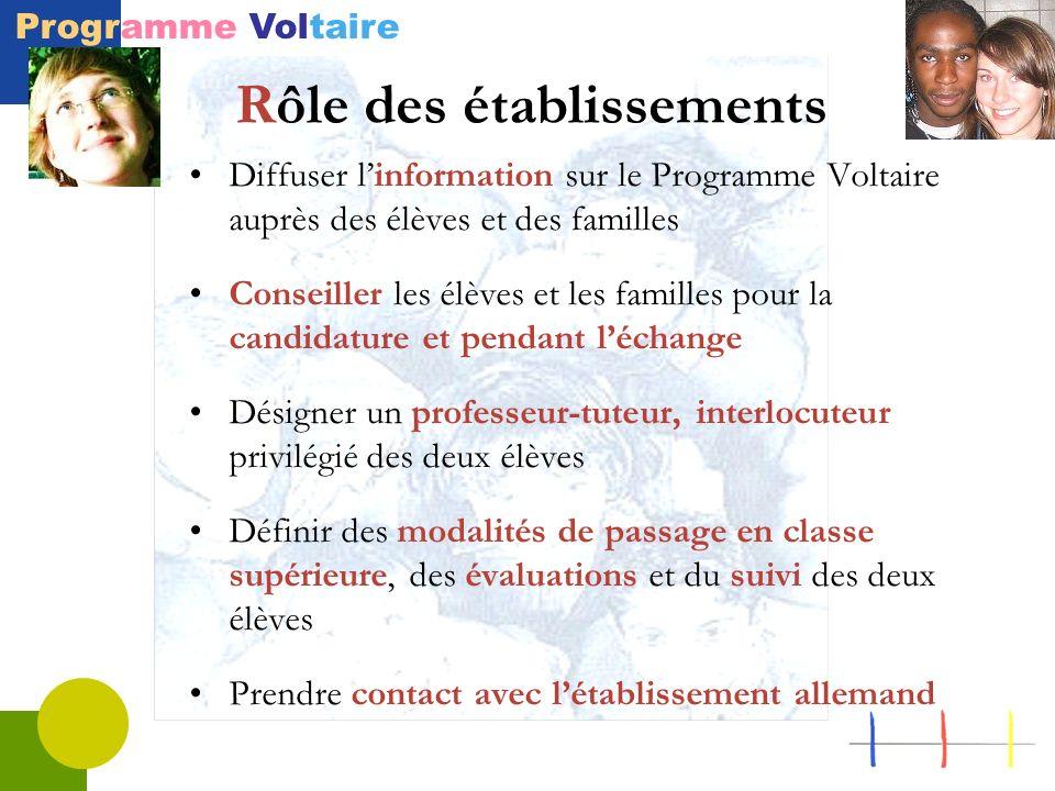 Programme Voltaire Rôle des établissements Diffuser linformation sur le Programme Voltaire auprès des élèves et des familles Conseiller les élèves et