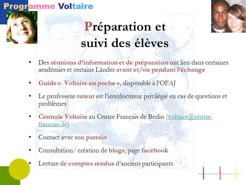 Programme Voltaire Préparation et suivi des élèves Des réunions dinformation et de préparation ont lieu dans certaines académies et certains Länder av