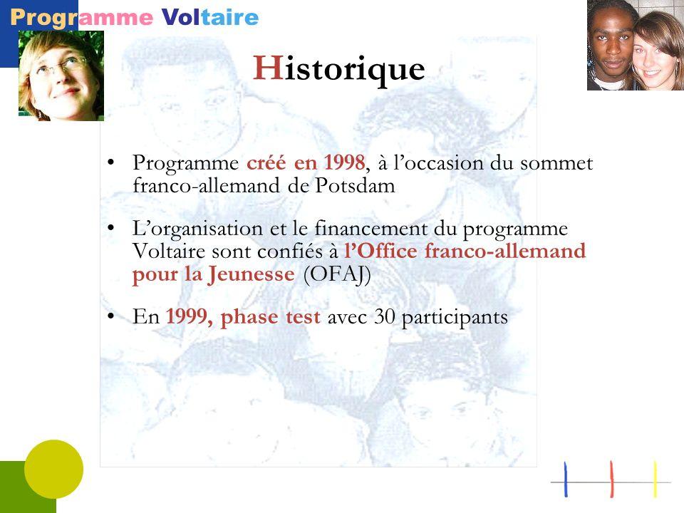 Programme Voltaire Programme créé en 1998, à loccasion du sommet franco-allemand de Potsdam Lorganisation et le financement du programme Voltaire sont