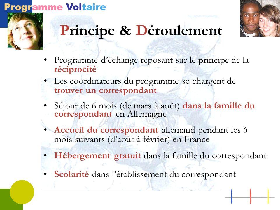 Programme Voltaire Principe & Déroulement Programme déchange reposant sur le principe de la réciprocité Les coordinateurs du programme se chargent de