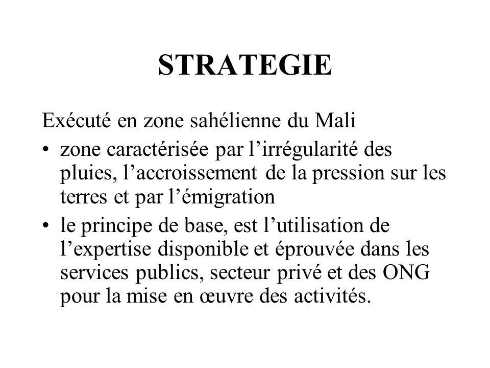 STRATEGIE Exécuté en zone sahélienne du Mali zone caractérisée par lirrégularité des pluies, laccroissement de la pression sur les terres et par lémigration le principe de base, est lutilisation de lexpertise disponible et éprouvée dans les services publics, secteur privé et des ONG pour la mise en œuvre des activités.