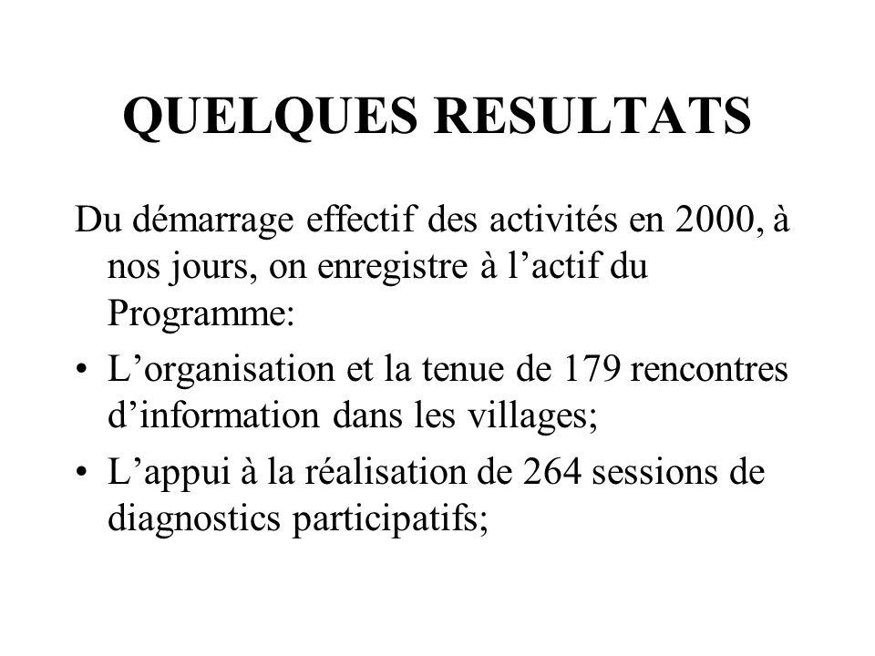 QUELQUES RESULTATS Du démarrage effectif des activités en 2000, à nos jours, on enregistre à lactif du Programme: Lorganisation et la tenue de 179 rencontres dinformation dans les villages; Lappui à la réalisation de 264 sessions de diagnostics participatifs;