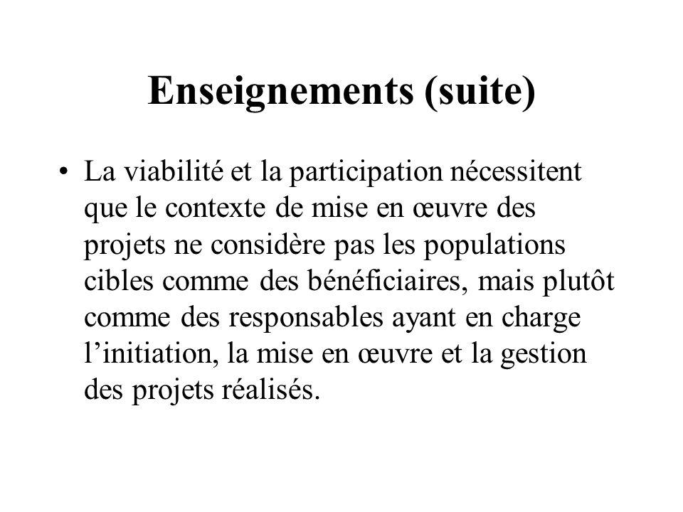 Enseignements (suite) La viabilité et la participation nécessitent que le contexte de mise en œuvre des projets ne considère pas les populations cibles comme des bénéficiaires, mais plutôt comme des responsables ayant en charge linitiation, la mise en œuvre et la gestion des projets réalisés.