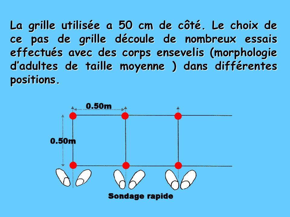 COMMANDEMENT :« SONDEZ » La sonde est enfoncée verticalement entre les pieds, puis à 25 cm de part et dautre, dinitiative.