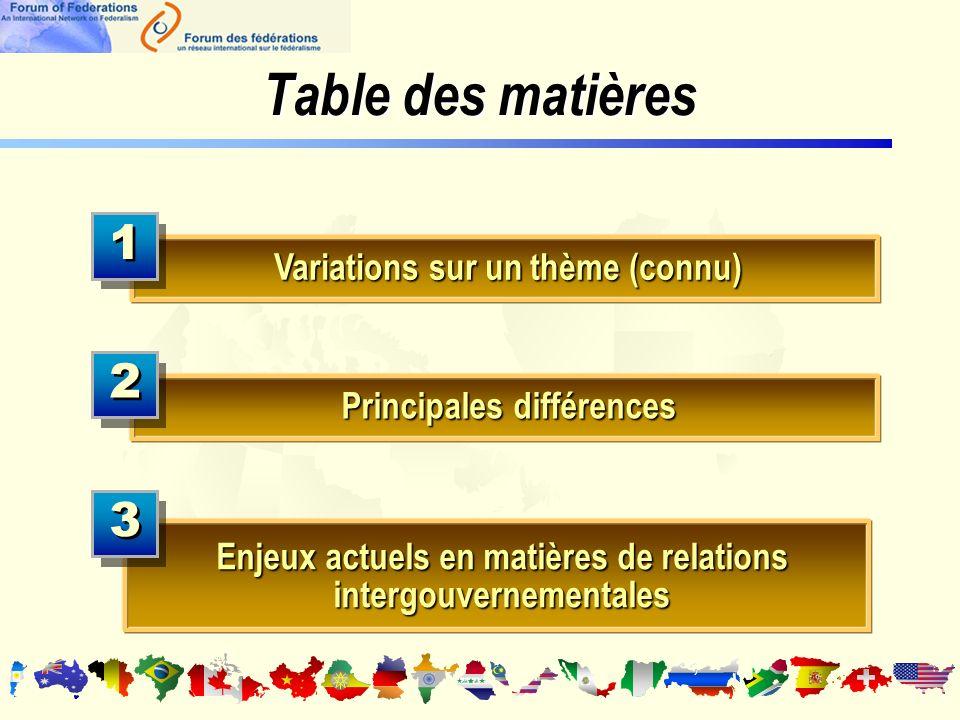 Table des matières Variations sur un thème (connu) Principales différences Enjeux actuels en matières de relations intergouvernementales 1 1 2 2 3 3
