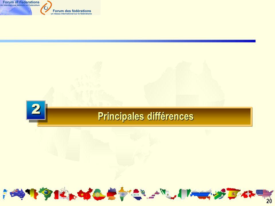 20 Principales différences 2 2