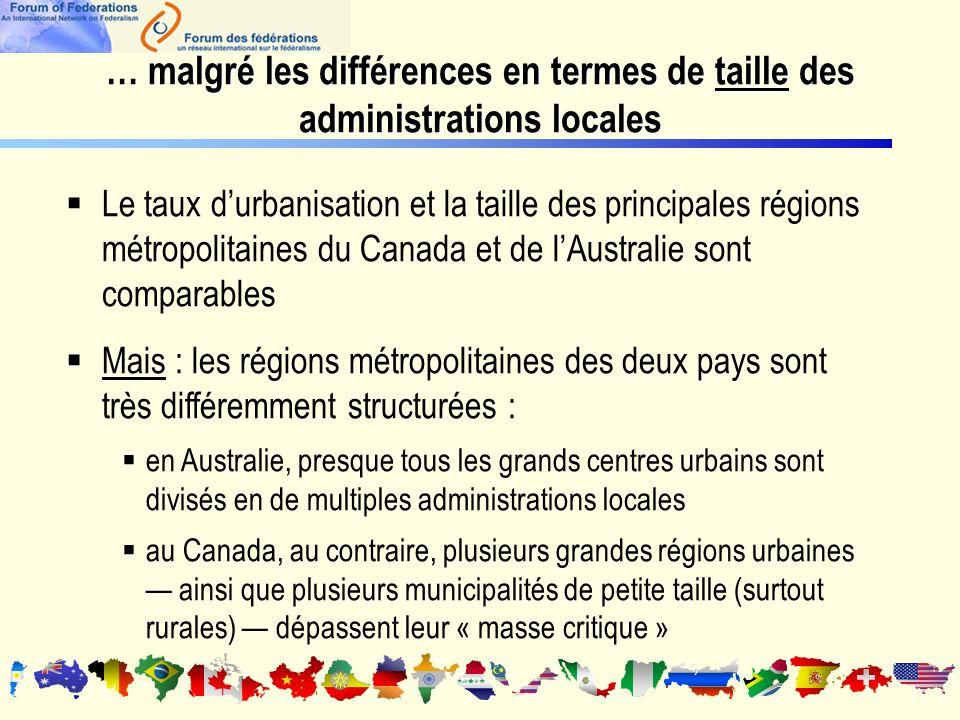 … malgré les différences en termes de taille des administrations locales Le taux durbanisation et la taille des principales régions métropolitaines du Canada et de lAustralie sont comparables Mais : les régions métropolitaines des deux pays sont très différemment structurées : en Australie, presque tous les grands centres urbains sont divisés en de multiples administrations locales au Canada, au contraire, plusieurs grandes régions urbaines ainsi que plusieurs municipalités de petite taille (surtout rurales) dépassent leur « masse critique »
