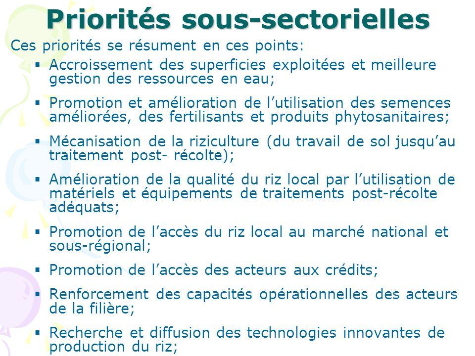 Priorités sous-sectorielles Ces priorités se résument en ces points: Accroissement des superficies exploitées et meilleure gestion des ressources en e