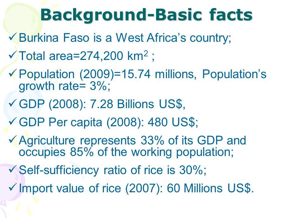Background-Related Politicies En 2004, le BF a élaboré sa SDR en cohérence avec le CSLP dont un des axes stratégiques est daccroître, de diversifier et dintensifier les productions agricoles; La riziculture est une des filières prioritaires pour latteinte de la sécurité alimentaire du BF; Appui à la riziculture par exécution des Plans, Programmes/Projets; Depuis 2007, le BF accorde des subventions aux intrants et appui/conseil aux riziculteurs; Le PDDAA se decline au BF par le PNIA/PROSDRSP en cours de finalisation qui considère la riziculture comme une filière porteuse;