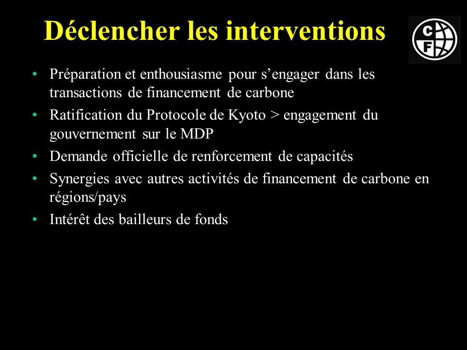 Déclencher les interventions Préparation et enthousiasme pour sengager dans les transactions de financement de carbone Ratification du Protocole de Kyoto > engagement du gouvernement sur le MDP Demande officielle de renforcement de capacités Synergies avec autres activités de financement de carbone en régions/pays Intérêt des bailleurs de fonds