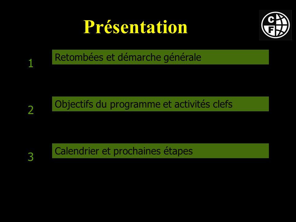 Présentation Retombées et démarche générale 1 Objectifs du programme et activités clefs 2 Calendrier et prochaines étapes 3