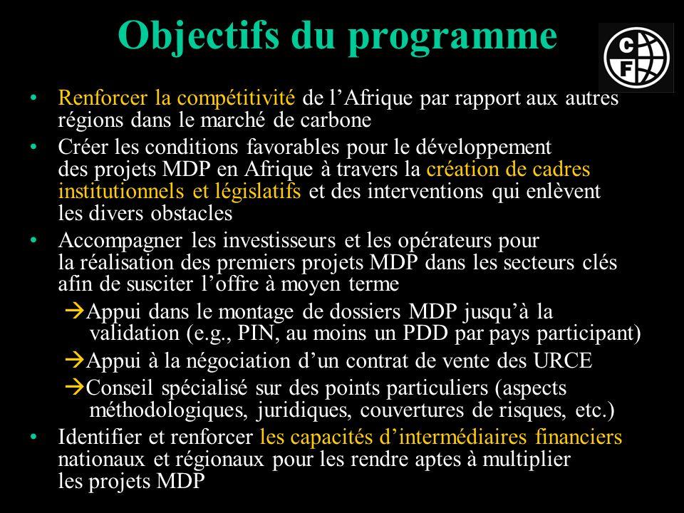 Objectifs du programme Renforcer la compétitivité de lAfrique par rapport aux autres régions dans le marché de carbone Créer les conditions favorables pour le développement des projets MDP en Afrique à travers la création de cadres institutionnels et législatifs et des interventions qui enlèvent les divers obstacles Accompagner les investisseurs et les opérateurs pour la réalisation des premiers projets MDP dans les secteurs clés afin de susciter loffre à moyen terme Appui dans le montage de dossiers MDP jusquà la validation (e.g., PIN, au moins un PDD par pays participant) Appui à la négociation dun contrat de vente des URCE Conseil spécialisé sur des points particuliers (aspects méthodologiques, juridiques, couvertures de risques, etc.) Identifier et renforcer les capacités dintermédiaires financiers nationaux et régionaux pour les rendre aptes à multiplier les projets MDP