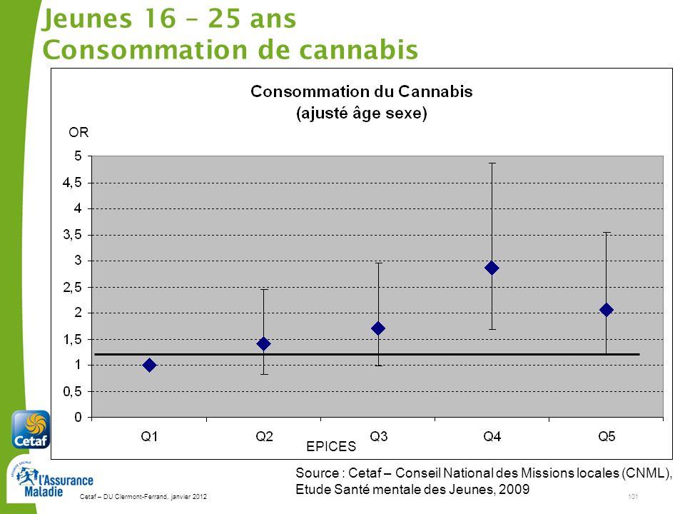 Cetaf – DU Clermont-Ferrand, janvier 2012101 Jeunes 16 – 25 ans Consommation de cannabis Source : Cetaf – Conseil National des Missions locales (CNML), Etude Santé mentale des Jeunes, 2009 EPICES OR