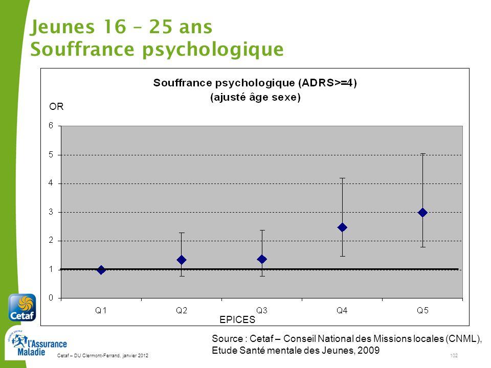 Cetaf – DU Clermont-Ferrand, janvier 2012102 Jeunes 16 – 25 ans Souffrance psychologique Source : Cetaf – Conseil National des Missions locales (CNML), Etude Santé mentale des Jeunes, 2009 EPICES OR