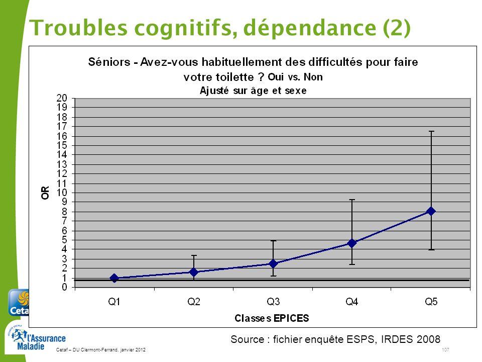 Cetaf – DU Clermont-Ferrand, janvier 2012107 Troubles cognitifs, dépendance (2) Source : fichier enquête ESPS, IRDES 2008