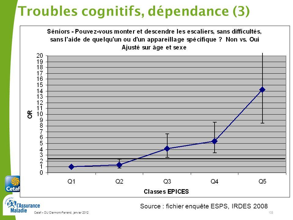 Cetaf – DU Clermont-Ferrand, janvier 2012108 Troubles cognitifs, dépendance (3) Source : fichier enquête ESPS, IRDES 2008