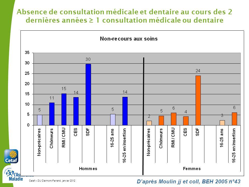 Cetaf – DU Clermont-Ferrand, janvier 2012130 Daprès Moulin jj et coll, BEH 2005 n°43 Absence de consultation médicale et dentaire au cours des 2 dernières années 1 consultation médicale ou dentaire