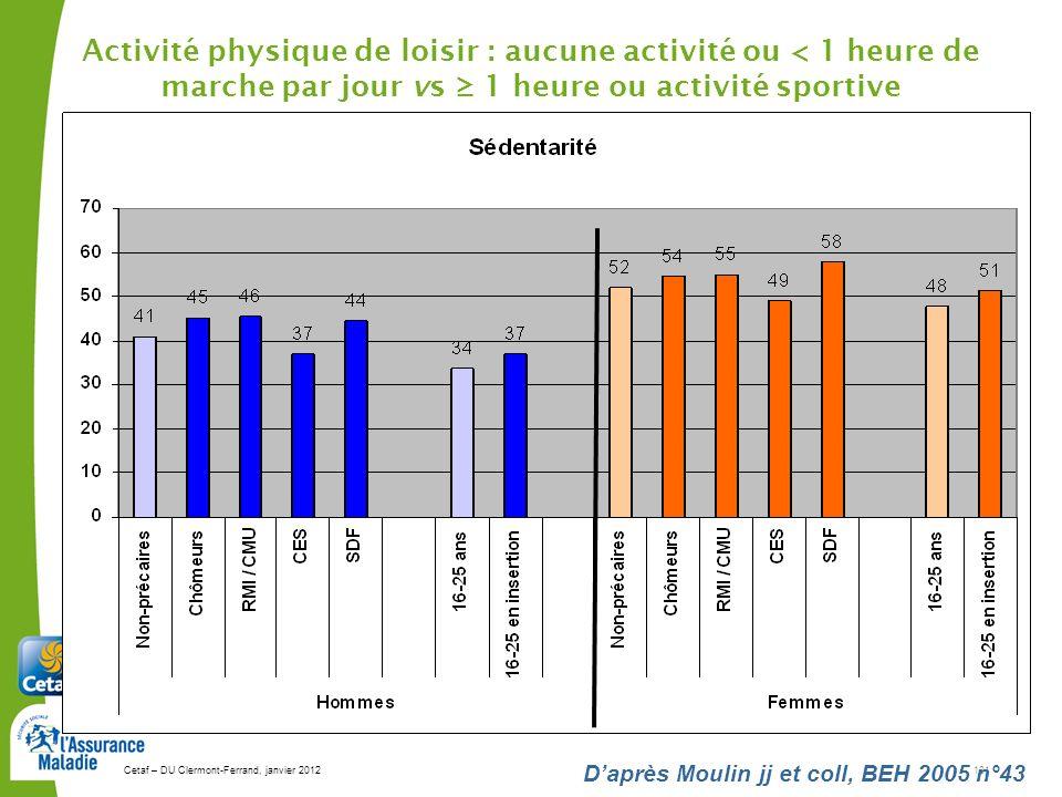 Cetaf – DU Clermont-Ferrand, janvier 2012131 Daprès Moulin jj et coll, BEH 2005 n°43 Activité physique de loisir : aucune activité ou < 1 heure de marche par jour vs 1 heure ou activité sportive