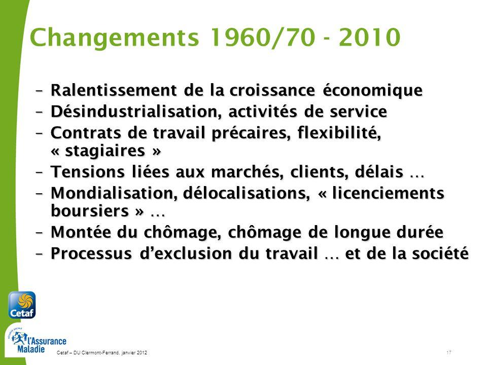 Cetaf – DU Clermont-Ferrand, janvier 201217 17 –Ralentissement de la croissance économique –Désindustrialisation, activités de service –Contrats de tr