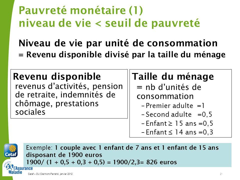 Cetaf – DU Clermont-Ferrand, janvier 201221 21 Pauvreté monétaire (1) niveau de vie < seuil de pauvreté Niveau de vie par unité de consommation = Revenu disponible divisé par la taille du ménage Revenu disponible revenus dactivités, pension de retraite, indemnités de chômage, prestations sociales Taille du ménage = nb dunités de consommation –Premier adulte =1 –Second adulte =0,5 –Enfant 15 ans =0,5 –Enfant 14 ans =0,3 Exemple: 1 couple avec 1 enfant de 7 ans et 1 enfant de 15 ans disposant de 1900 euros 1900/ (1 + 0,5 + 0,3 + 0,5) = 1900/2,3= 826 euros