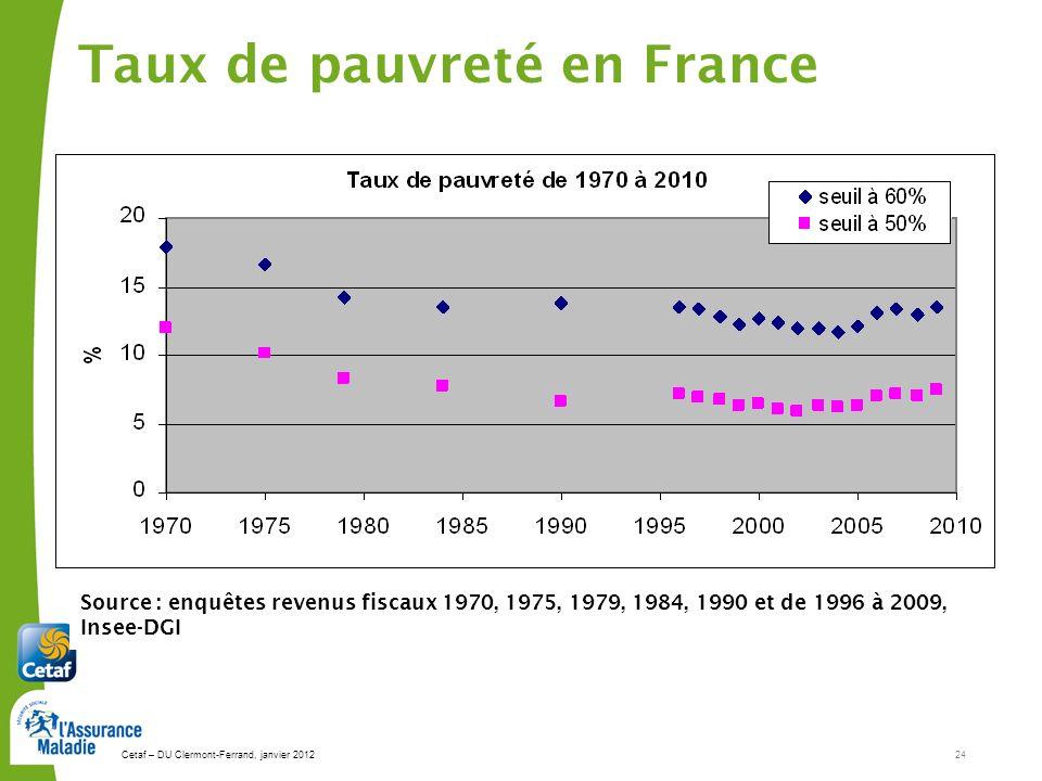 Cetaf – DU Clermont-Ferrand, janvier 201224 24 Taux de pauvreté en France Source : enquêtes revenus fiscaux 1970, 1975, 1979, 1984, 1990 et de 1996 à 2009, Insee-DGI