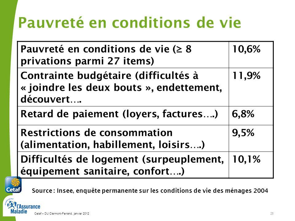 Cetaf – DU Clermont-Ferrand, janvier 201225 Pauvreté en conditions de vie Pauvreté en conditions de vie ( 8 privations parmi 27 items) 10,6% Contraint