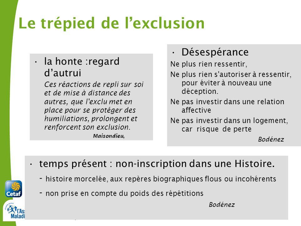 Cetaf – DU Clermont-Ferrand, janvier 201233 la honte :regard dautrui Ces réactions de repli sur soi et de mise à distance des autres, que l'exclu met