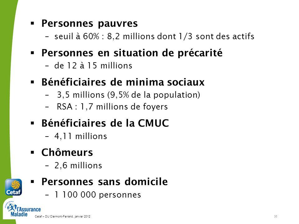 Cetaf – DU Clermont-Ferrand, janvier 201236 36 Personnes pauvres –seuil à 60% : 8,2 millions dont 1/3 sont des actifs Personnes en situation de précarité –de 12 à 15 millions Bénéficiaires de minima sociaux – 3,5 millions (9,5% de la population) – RSA : 1,7 millions de foyers Bénéficiaires de la CMUC –4,11 millions Chômeurs –2,6 millions Personnes sans domicile –1 100 000 personnes