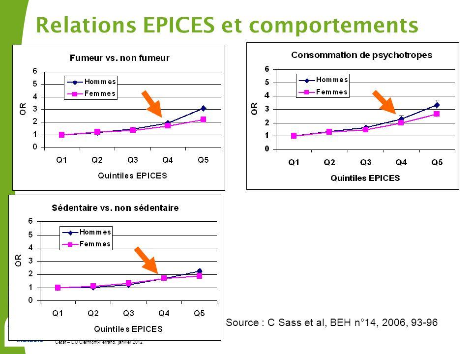 Cetaf – DU Clermont-Ferrand, janvier 201251 Relations EPICES et comportements Source : C Sass et al, BEH n°14, 2006, 93-96