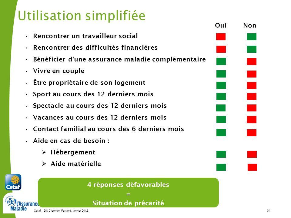 Cetaf – DU Clermont-Ferrand, janvier 201256 Utilisation simplifiée 4 réponses défavorables = Situation de précarité Rencontrer un travailleur social R