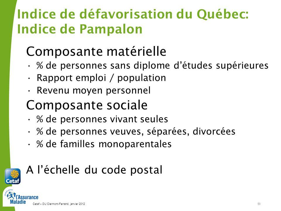Cetaf – DU Clermont-Ferrand, janvier 201259 Indice de défavorisation du Québec: Indice de Pampalon Composante matérielle % de personnes sans diplome d