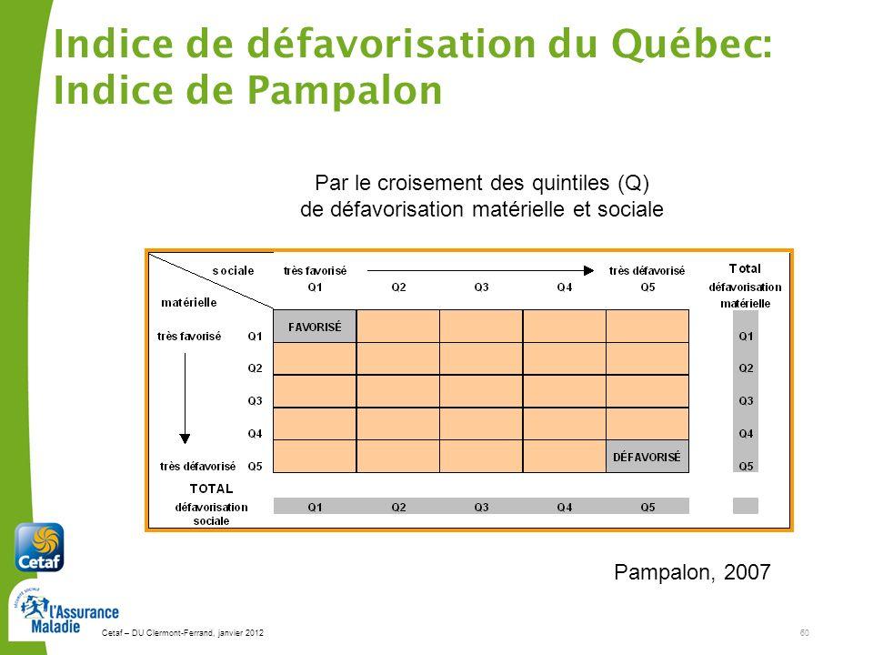 Cetaf – DU Clermont-Ferrand, janvier 201260 Par le croisement des quintiles (Q) de défavorisation matérielle et sociale Pampalon, 2007 Indice de défavorisation du Québec: Indice de Pampalon