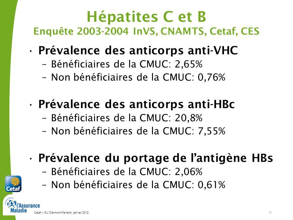Cetaf – DU Clermont-Ferrand, janvier 201270 Hépatites C et B Enquête 2003-2004 InVS, CNAMTS, Cetaf, CES Prévalence des anticorps anti-VHC –Bénéficiaires de la CMUC: 2,65% –Non bénéficiaires de la CMUC: 0,76% Prévalence des anticorps anti-HBc –Bénéficiaires de la CMUC: 20,8% –Non bénéficiaires de la CMUC: 7,55% Prévalence du portage de lantigène HBs –Bénéficiaires de la CMUC: 2,06% –Non bénéficiaires de la CMUC: 0,61%