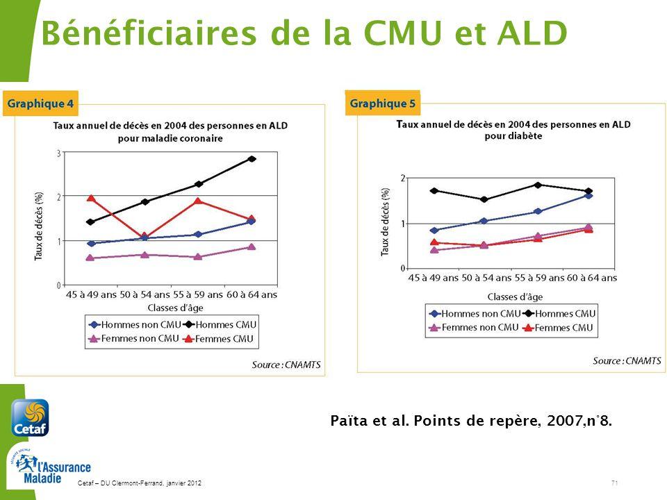 Cetaf – DU Clermont-Ferrand, janvier 201271 Bénéficiaires de la CMU et ALD Païta et al.