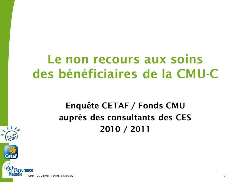 Cetaf – DU Clermont-Ferrand, janvier 201272 Le non recours aux soins des bénéficiaires de la CMU-C Enquête CETAF / Fonds CMU auprès des consultants des CES 2010 / 2011