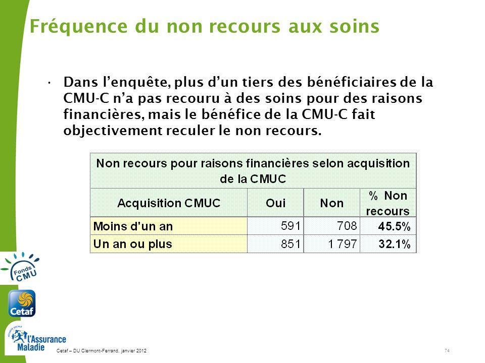 Cetaf – DU Clermont-Ferrand, janvier 201274 Fréquence du non recours aux soins Dans lenquête, plus dun tiers des bénéficiaires de la CMU-C na pas reco