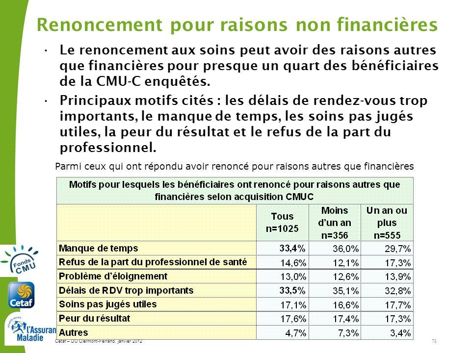 Cetaf – DU Clermont-Ferrand, janvier 201278 Renoncement pour raisons non financières Le renoncement aux soins peut avoir des raisons autres que financières pour presque un quart des bénéficiaires de la CMU-C enquêtés.