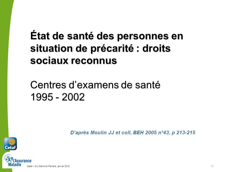 Cetaf – DU Clermont-Ferrand, janvier 201279 Daprès Moulin JJ et coll, BEH 2005 n°43, p 213-215 État de santé des personnes en situation de précarité : droits sociaux reconnus Centres dexamens de santé 1995 - 2002
