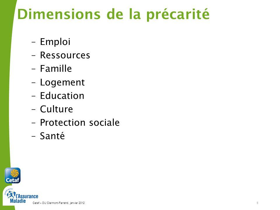 Cetaf – DU Clermont-Ferrand, janvier 20129 –Emploi –Ressources –Famille –Logement –Education –Culture –Protection sociale –Santé Dimensions de la précarité