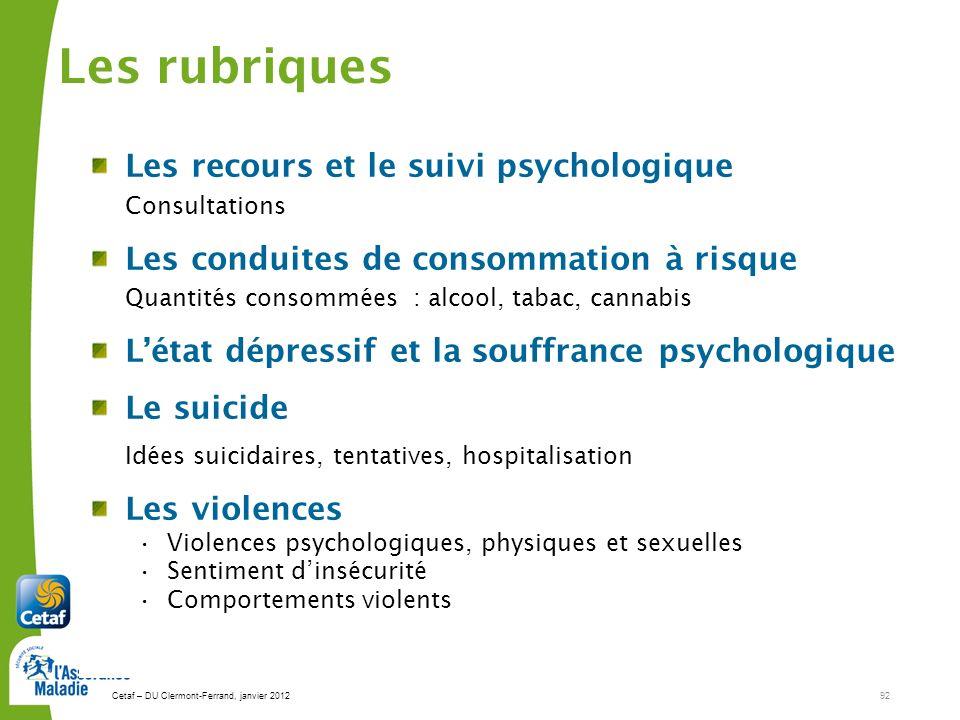 Cetaf – DU Clermont-Ferrand, janvier 201292 Les recours et le suivi psychologique Consultations Les conduites de consommation à risque Quantités conso
