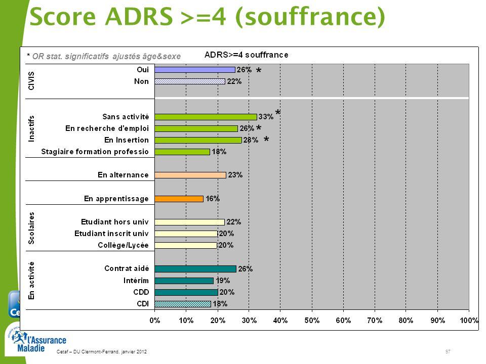 Cetaf – DU Clermont-Ferrand, janvier 201297 Score ADRS >=4 (souffrance) * * * * * OR stat. significatifs ajustés âge&sexe