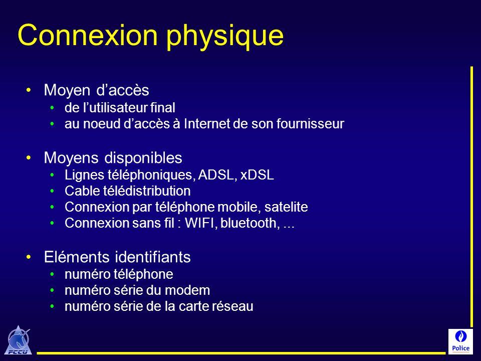 Connexion physique Moyen daccès de lutilisateur final au noeud daccès à Internet de son fournisseur Moyens disponibles Lignes téléphoniques, ADSL, xDS