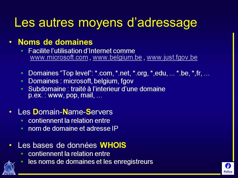 Les autres moyens dadressage Noms de domaines Facilite lutilisation dInternet comme www.microsoft.com, www.belgium.be, www.just.fgov.bewww.microsoft.c