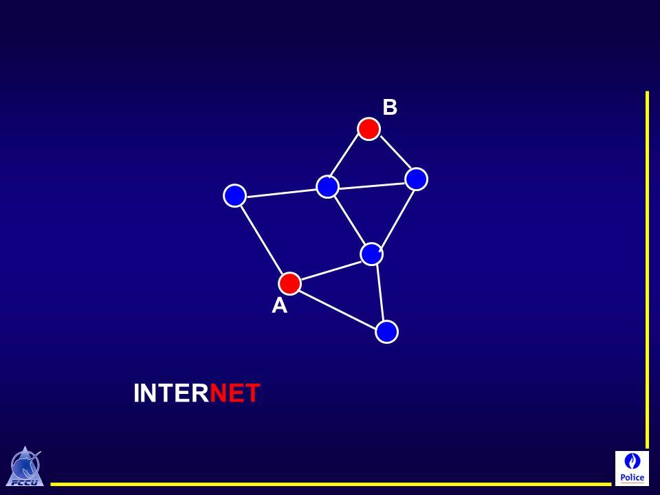 Connexion physique Accès à Internet Utilisation de services sur Internet Id abonné ; nickname utilisé [serveur / canal / room utilisé] [date & time [use] / [begin & end]] [adresse IP] N° Id abonné [Nom / adresse] [Finan.