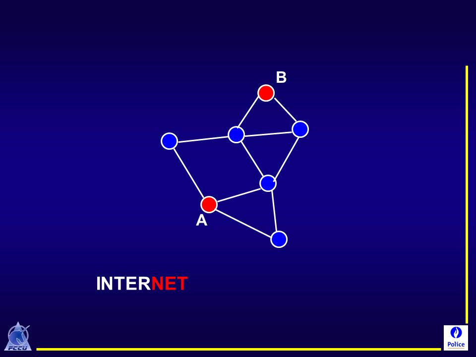 IAP IP fixe IP dynamique Adresses IP dynamiques