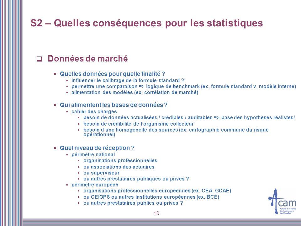 10 Données de marché Quelles données pour quelle finalité ? influencer le calibrage de la formule standard ? permettre une comparaison => logique de b