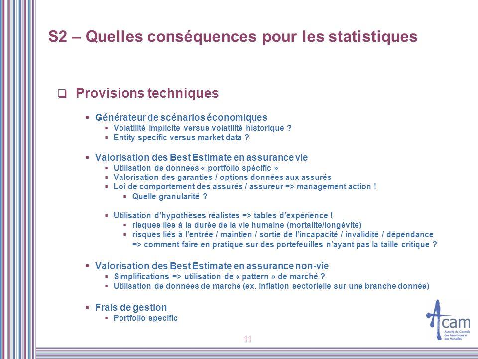 11 Provisions techniques Générateur de scénarios économiques Volatilité implicite versus volatilité historique ? Entity specific versus market data ?